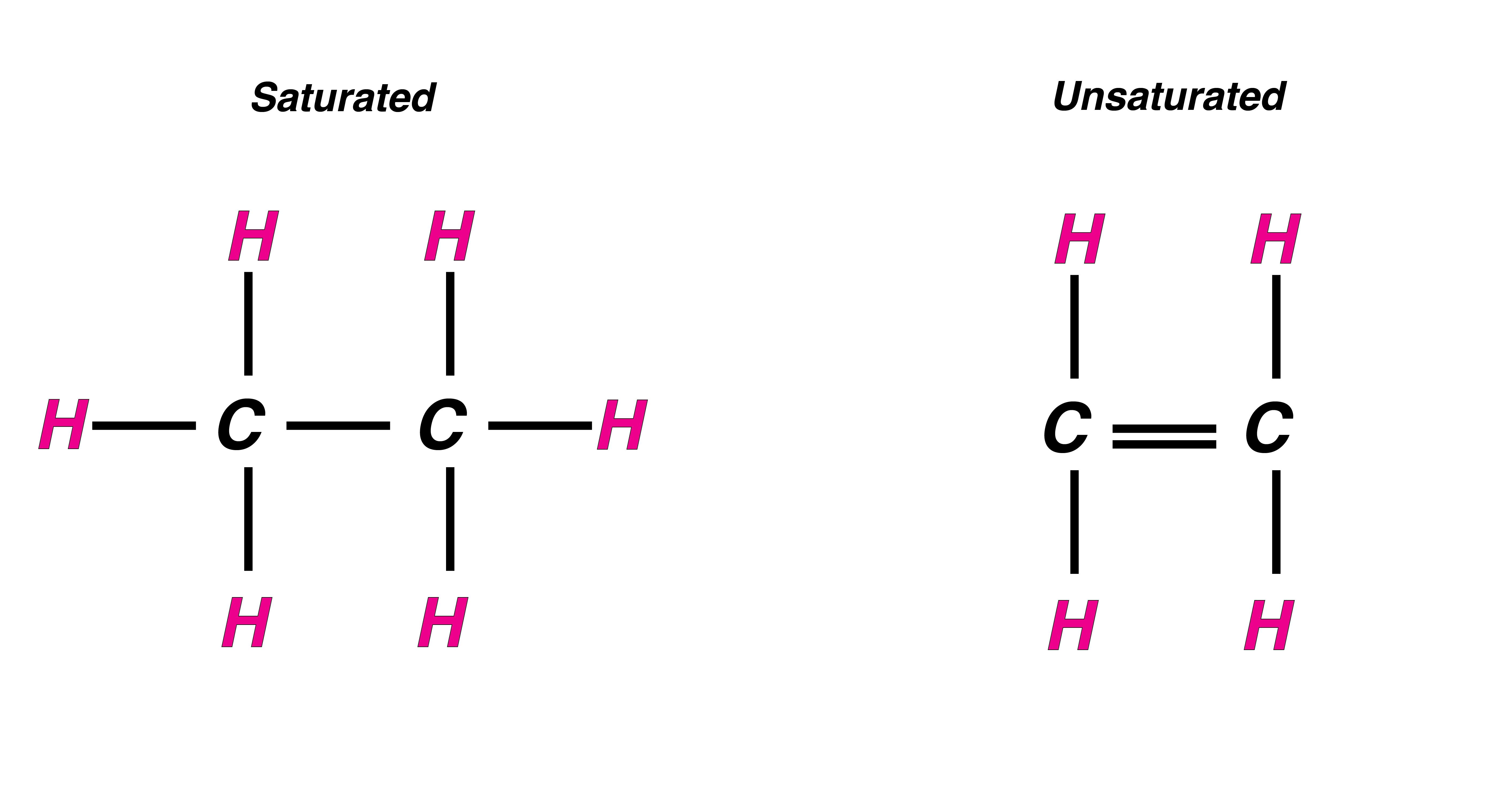 trans fatty acid
