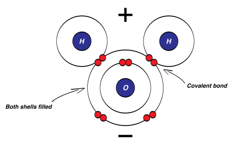 how to draw metallic bonding